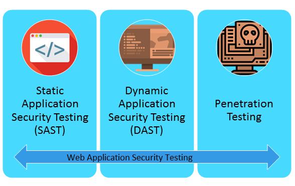 Web Application Security Testing Basics - BreachLock